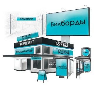 Объекты наружной рекламы (рекламоносители)